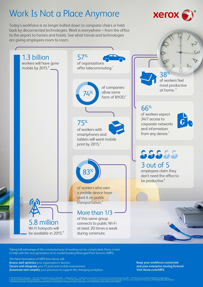 Connected-Workplace-Infographic